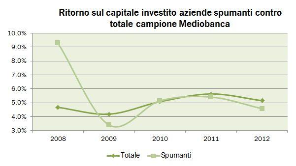 spumanti 2012 5