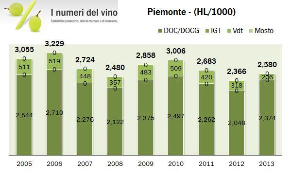 piemonte 2013 3