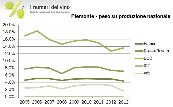 piemonte 2013 4