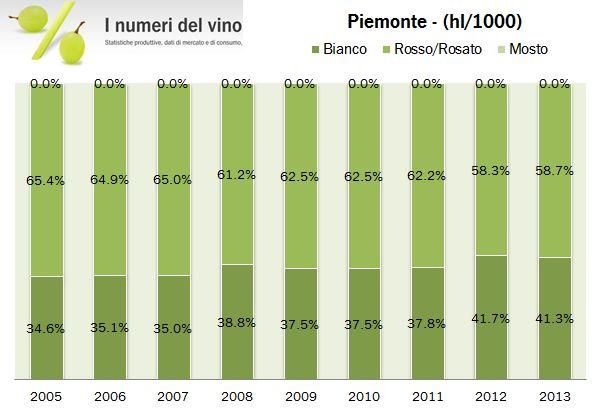 piemonte 2013 5