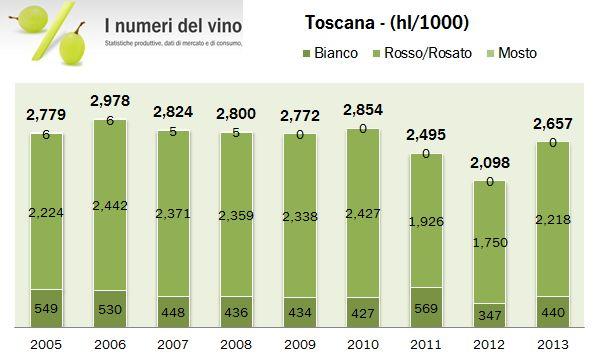 toscana 2013 0