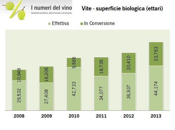 bio 2013 0