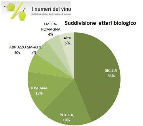 bio 2013 5