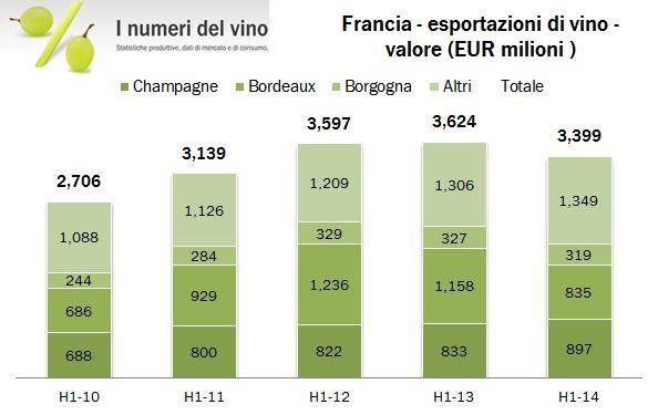 francia h1 export 1