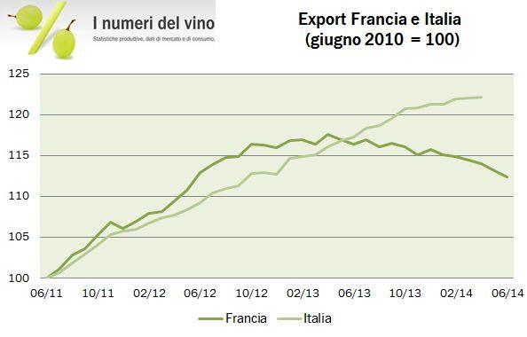 francia h1 export 2b