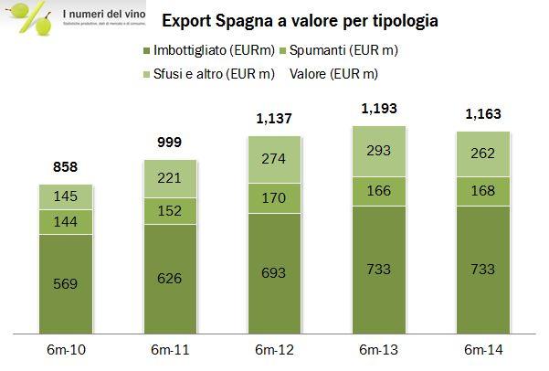 spagna 2014 h1 1