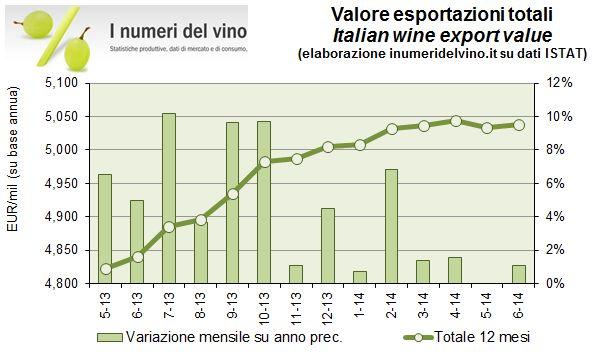 vino export h1 0