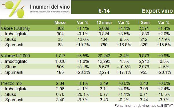 vino export h1 1