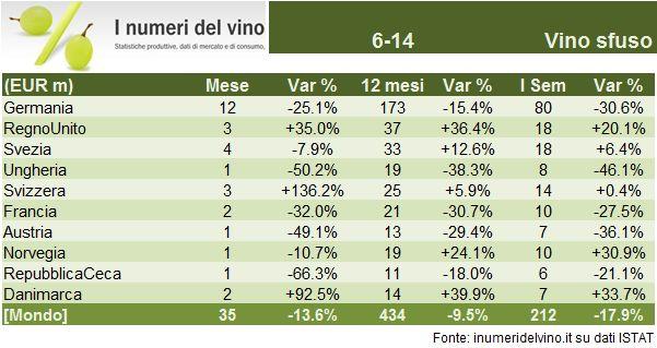vino export h1 3