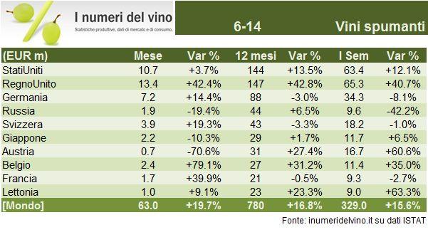 vino export h1 4