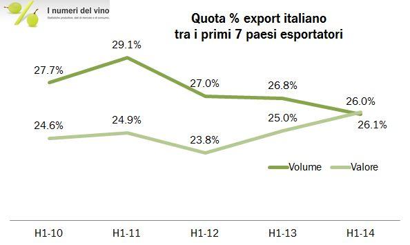 export mondo 2014 h1 0