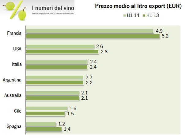 export mondo 2014 h1 3