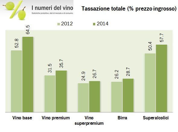 tax wine 2014 1