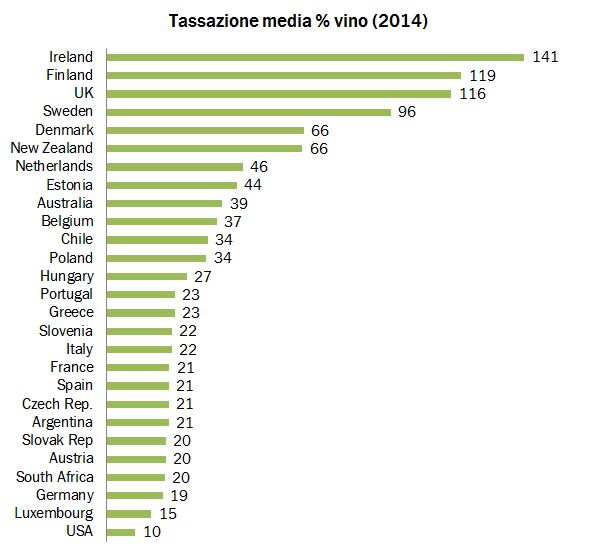 tax wine 2014 3
