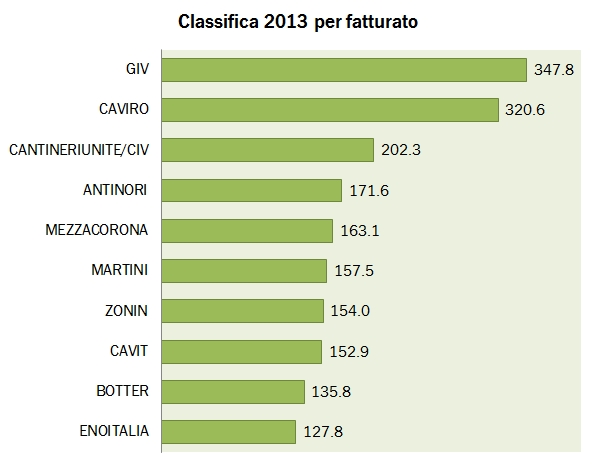 class fatt medio 2013 3