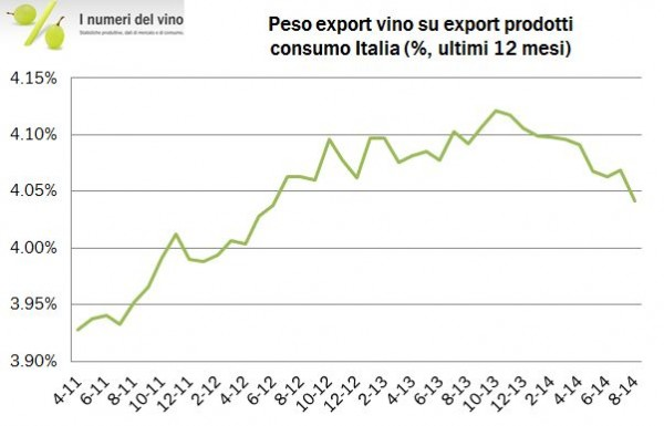 export agosto 2014 1