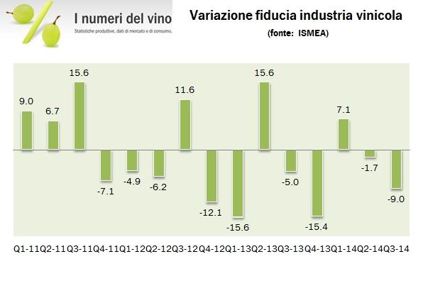indicatori 2014 q3 0