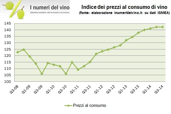 indicatori 2014 q3 1