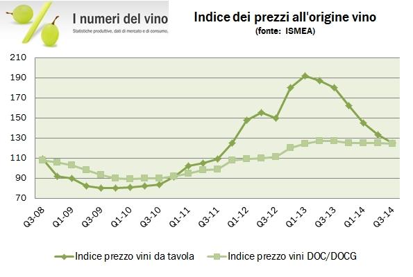 indicatori 2014 q3 2