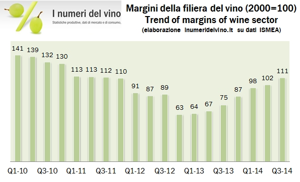 indicatori 2014 q3 3