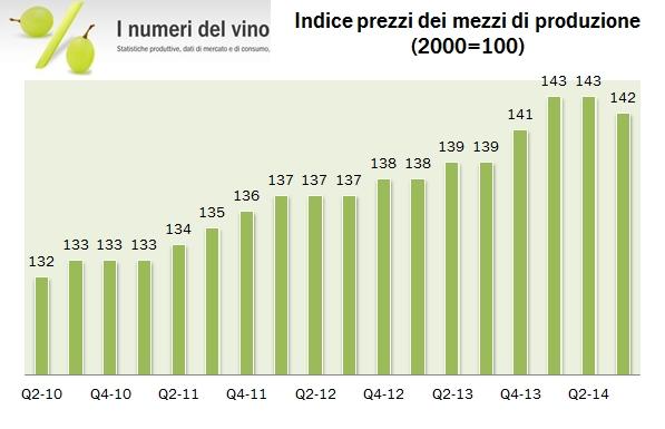 indicatori 2014 q3 4
