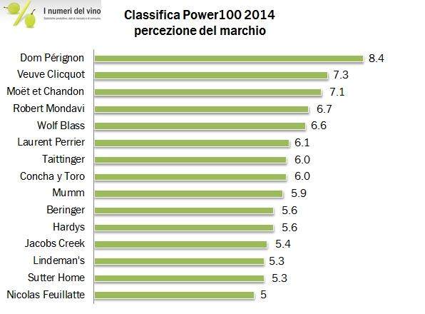 power100-2014 0