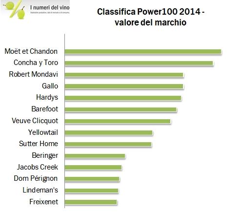 power100-2014 05