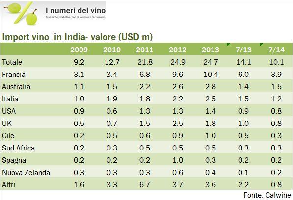 india wine 2014 3