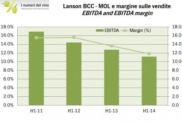 lanson h114 3