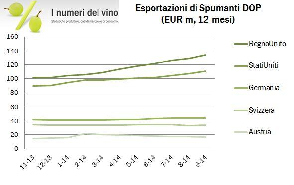 spumanti 2014 09 5