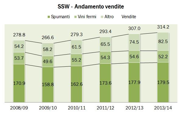 ssw 2014 1
