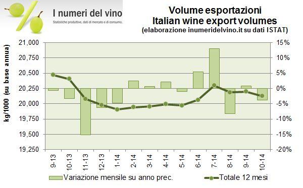 EXPORT ITALIA OCT 14 2
