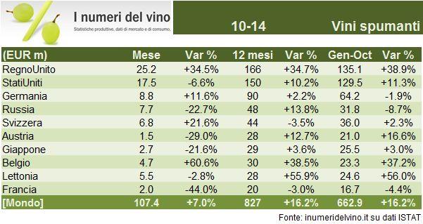 EXPORT ITALIA OCT 14 3