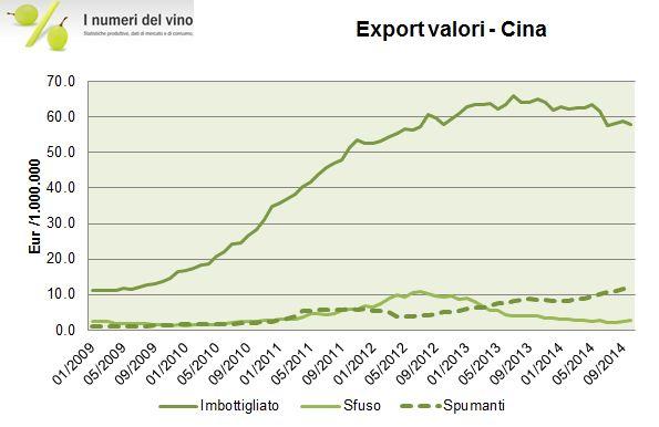 EXPORT ITALIA OCT 14 6