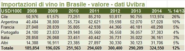 brasile 2014 00