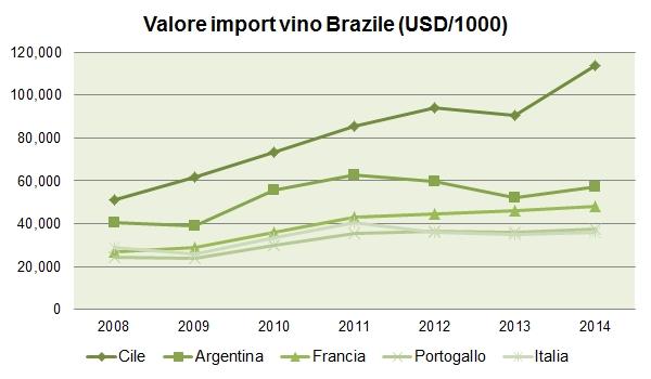 brasile 2014 0000