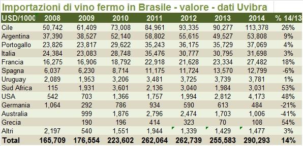 brasile 2014 1