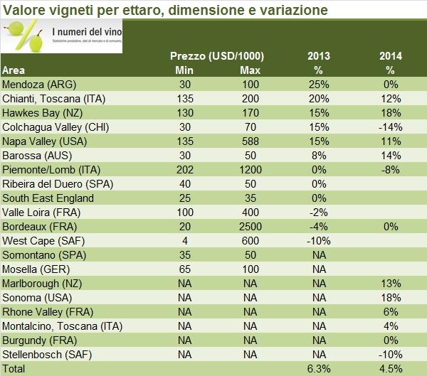 valorevigneti 2014 0