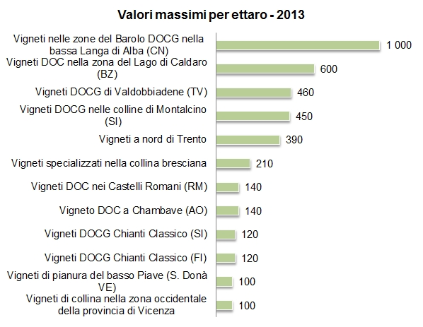 valorevigneti 2014 1