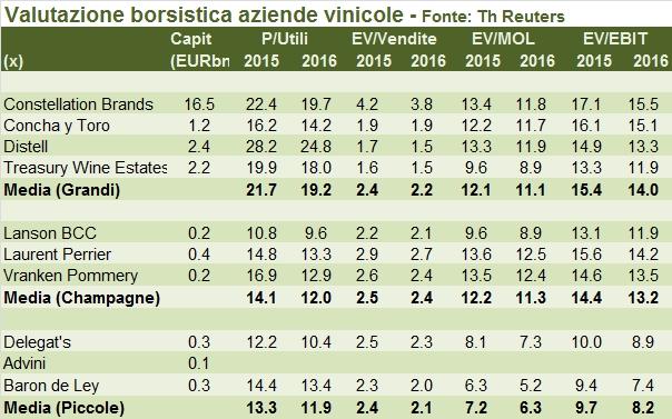 valuation wine 2015 1