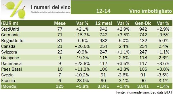 export italia 2014 4