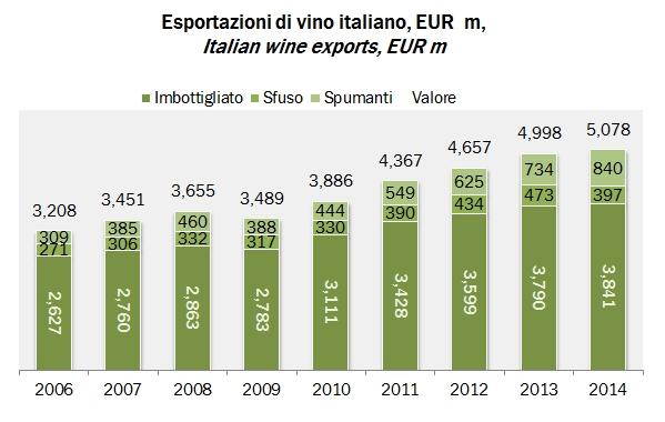 export italia 2014 x0