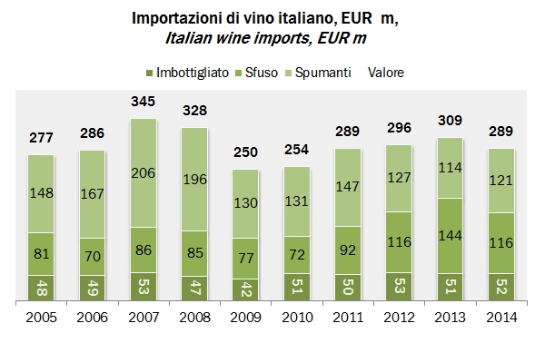 import 2014 full 1