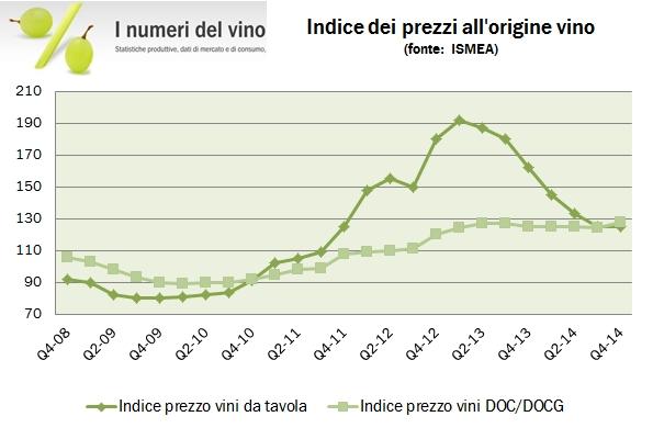 margini e costi 2014 2