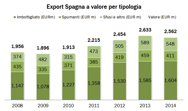 spagna 2014 0