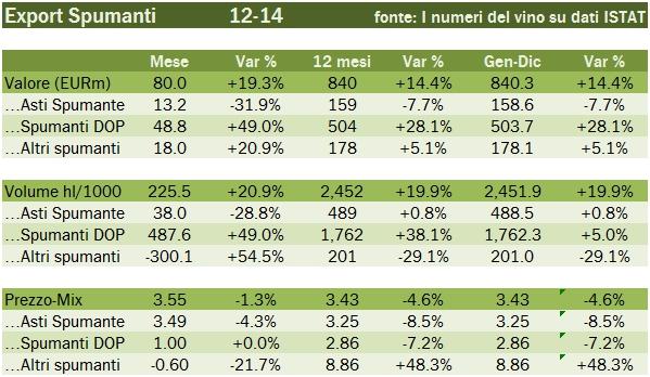 spumanti 2014 italia 2