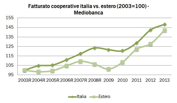 cooperative 2013 0