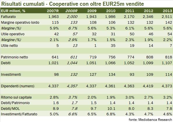 cooperative 2013 1