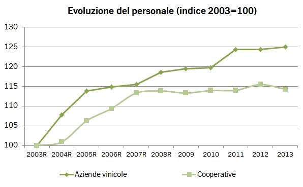 cooperative 2013 2