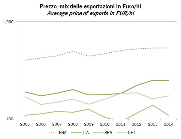 export mondo 2014 4